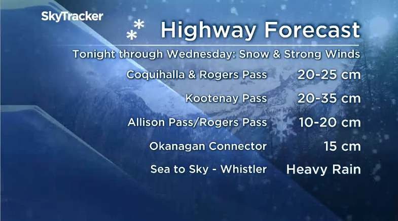 Expect heavy snow & strong winds on interior mountain highways tonight through tomorrow